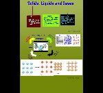 V_SCI_Solids_Liquids_and_Gases/